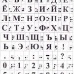Использование рельефно-точечной системы обозначений Брайля в обучении детей с глубоким нарушением зрения дисциплинам естественно-математического цикла в условиях школы и ВУЗа