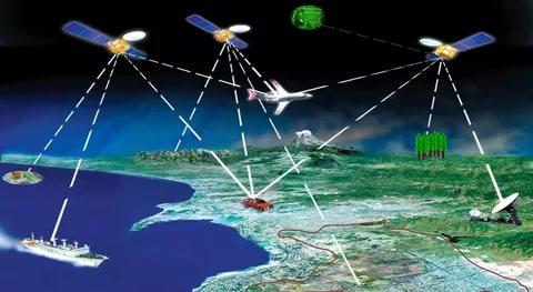 Система спутниковой навигации.