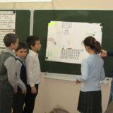 «В помощь инклюзивному обучению слабовидящих школьников»